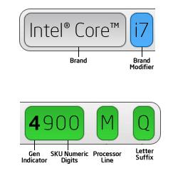 Intel processornaam