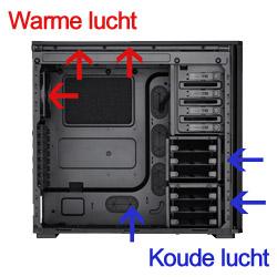 Airflow in desktop computer