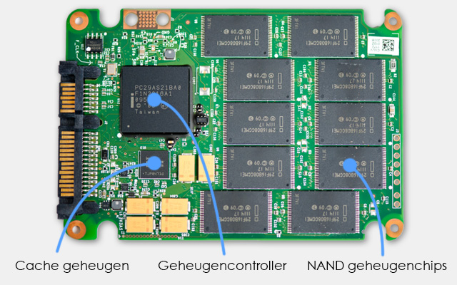 SSD onderdelen